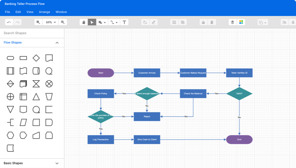 Demos examples tutorial samples of syncfusion javascript es5 ui diagram builder ccuart Gallery